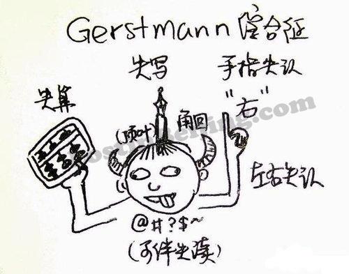 Gerstmann??? ??????? GSS